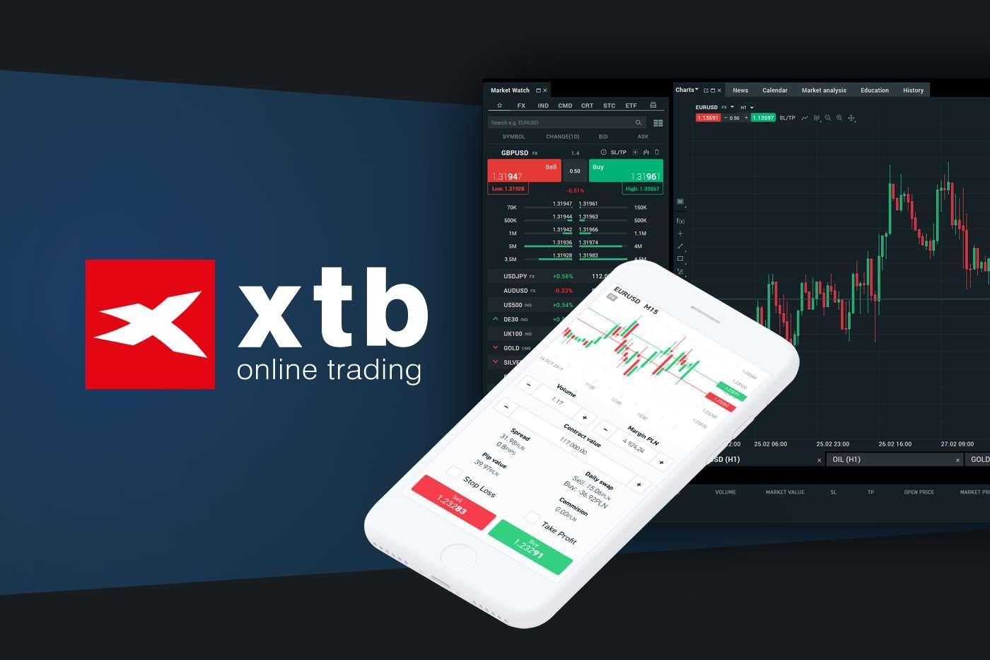 Полный обзор брокера XTB.com: торговые условия