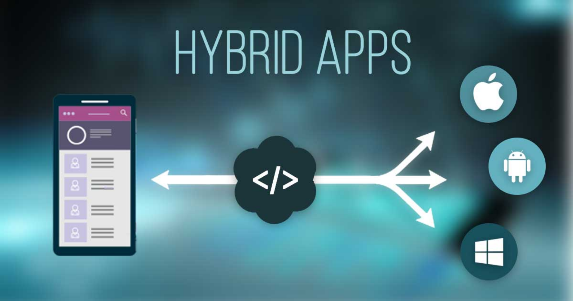 What is Hybrid App Development? A Guide to Mobile Apps Development