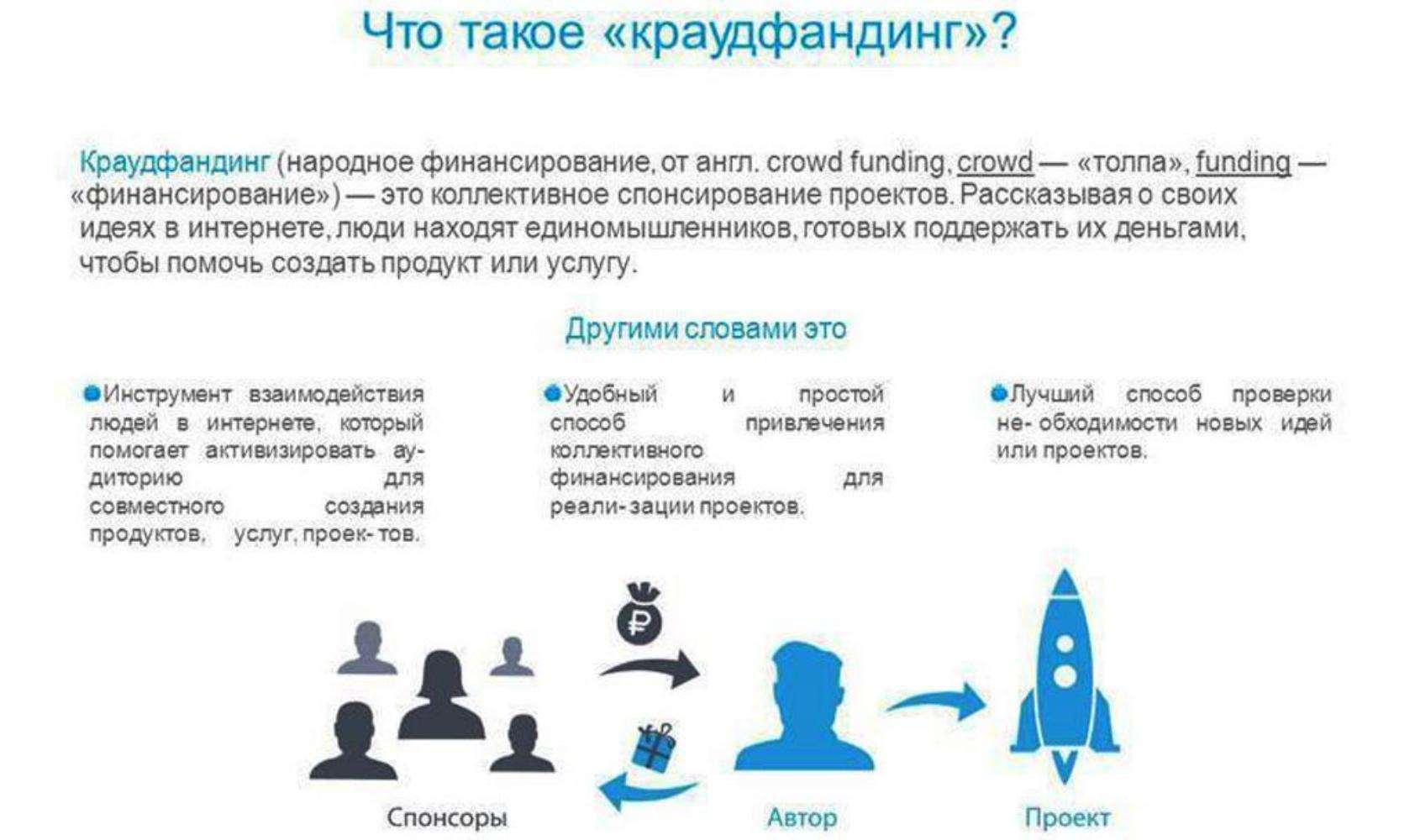Инвестиции в стартапы, как заработать