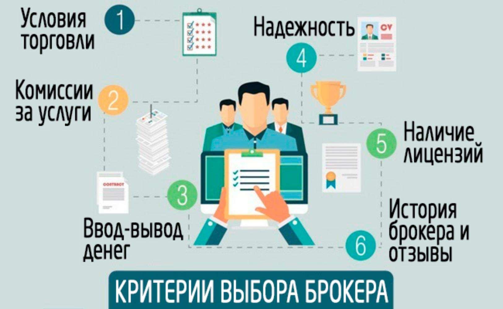 Рейтинг брокеров московской биржи