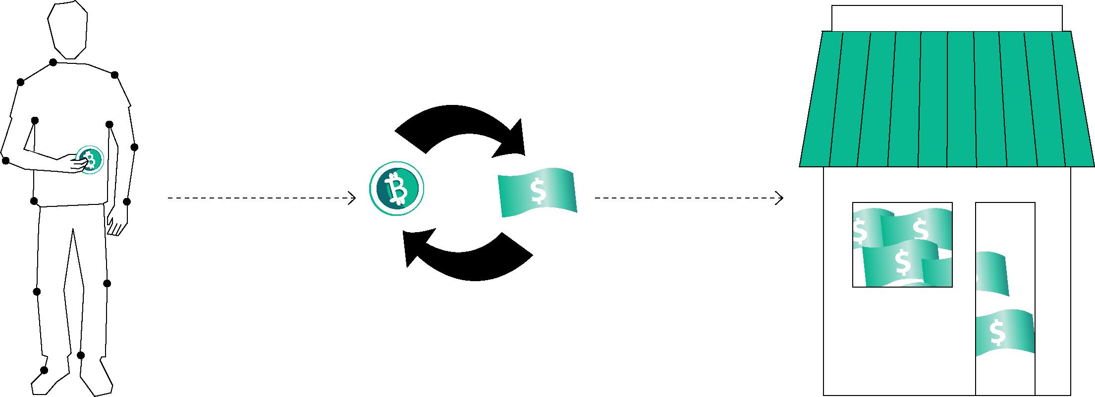Криптовалютная платежная система