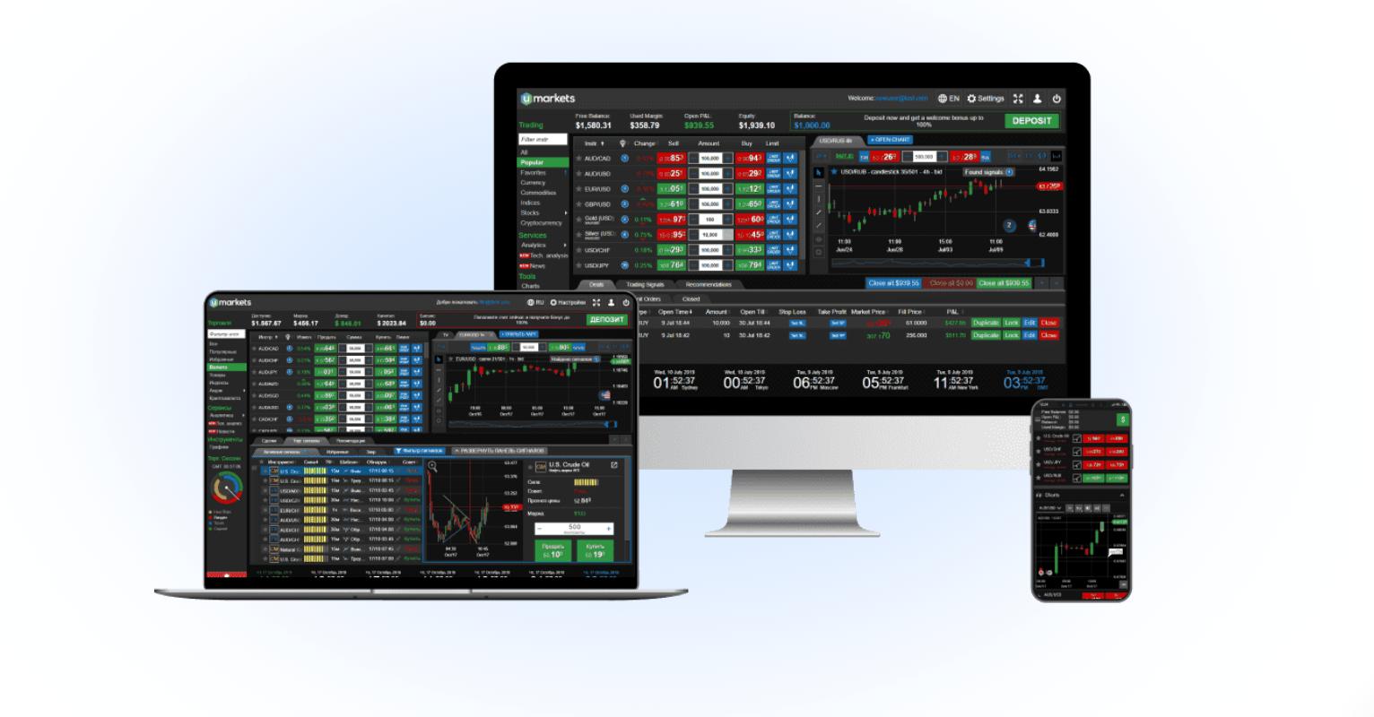 Торговые платформы Форекс — рейтинг