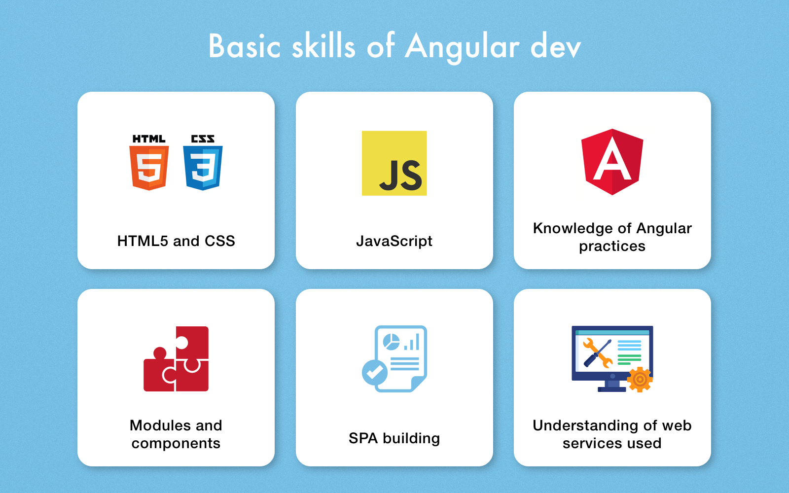 How to Hire an Angular Developer