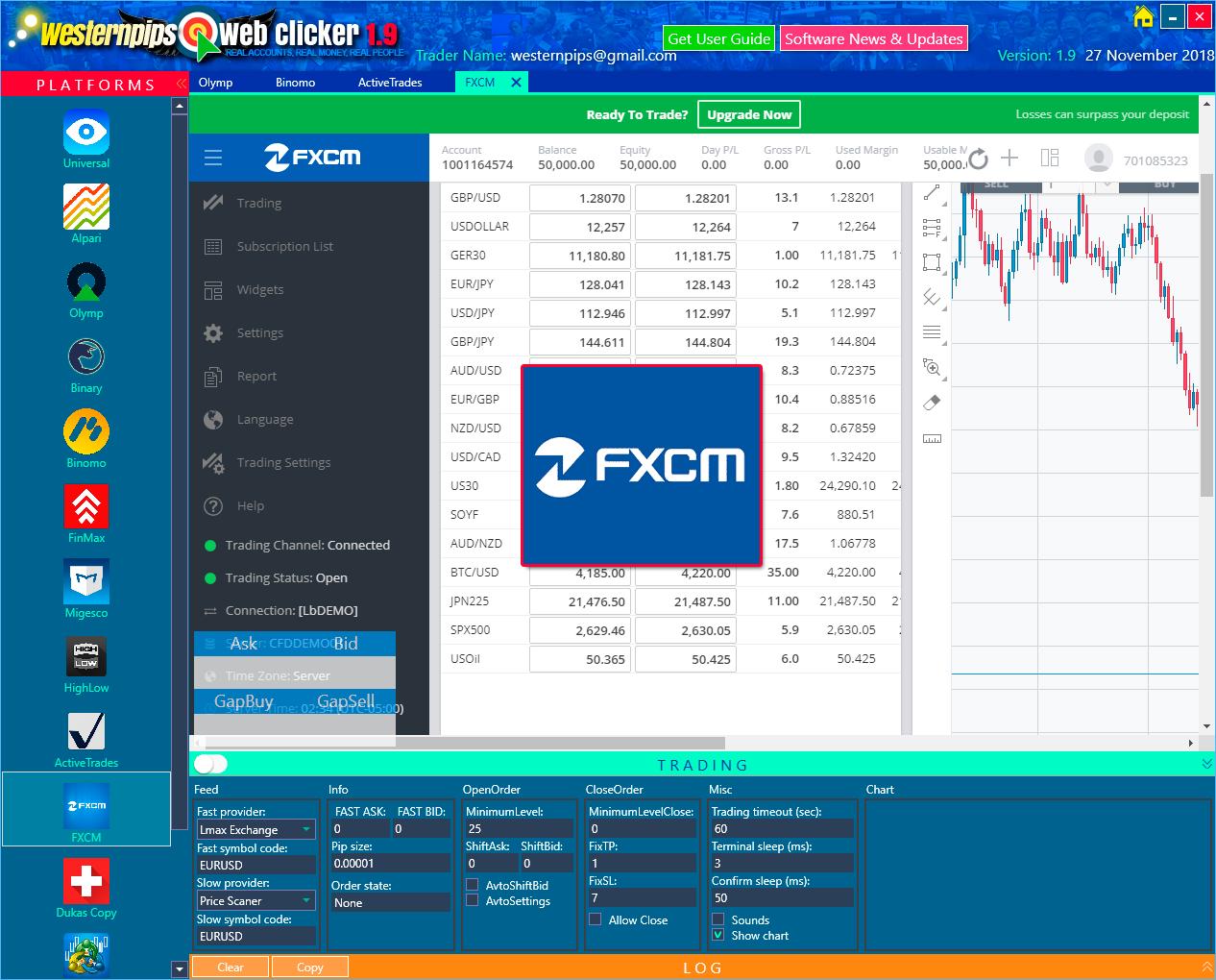 Полный Обзор Брокера FXCM: торговые условия