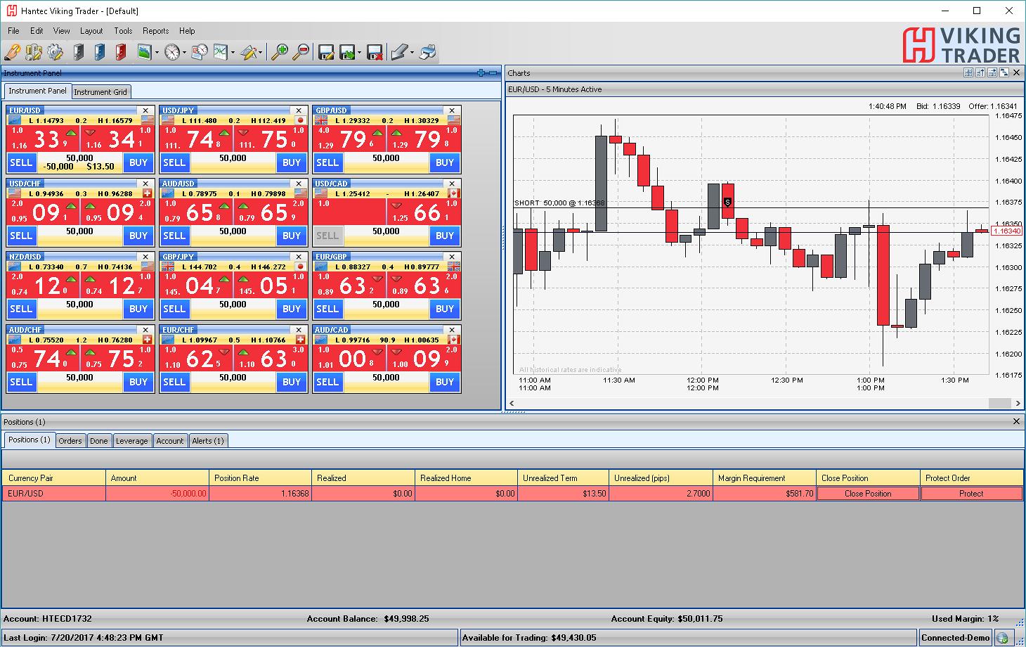 Обзор брокера Hantec Markets