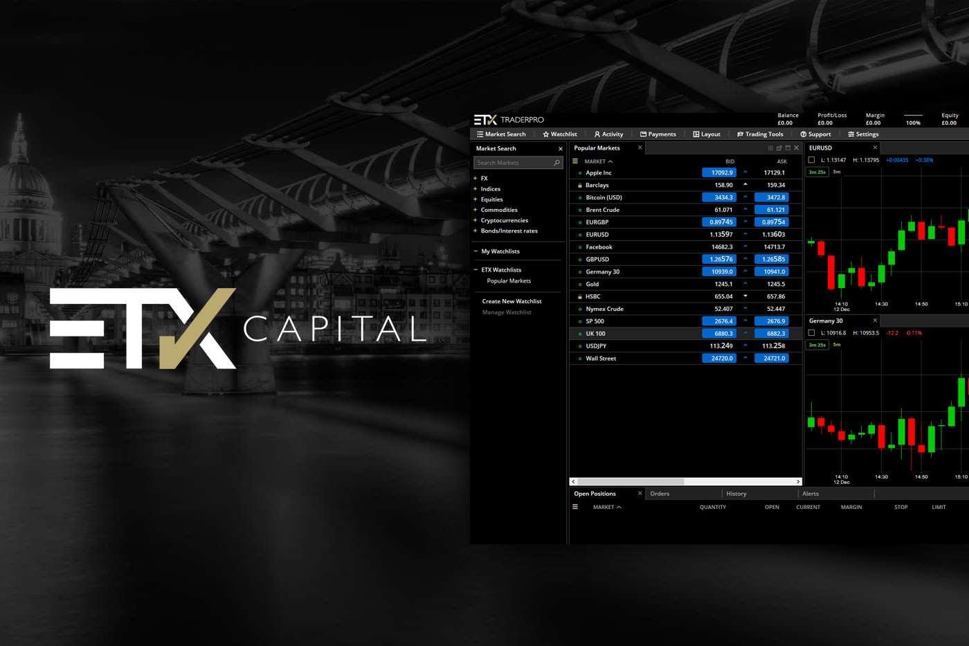 Обзор и отзывы о брокере ETX Capital