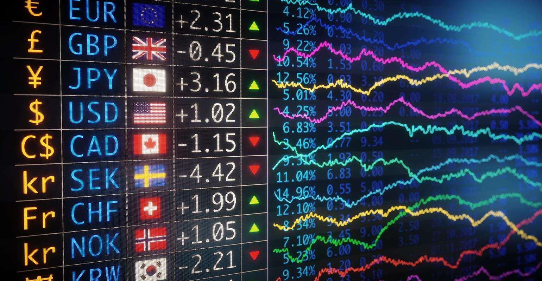 Что такое хеджирование валютных рисков