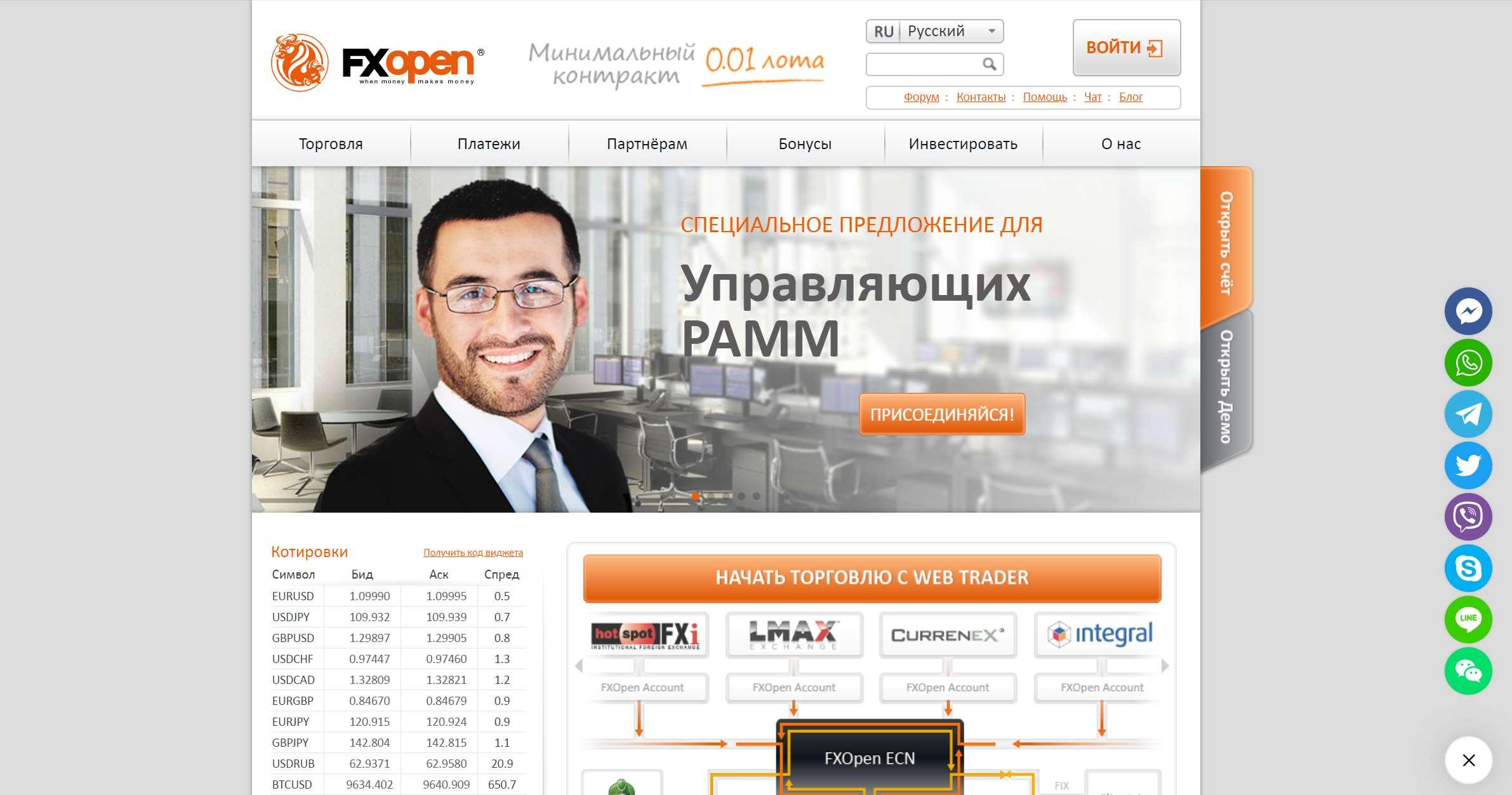 Брокерская компания FXOpen: обзор, отзывы