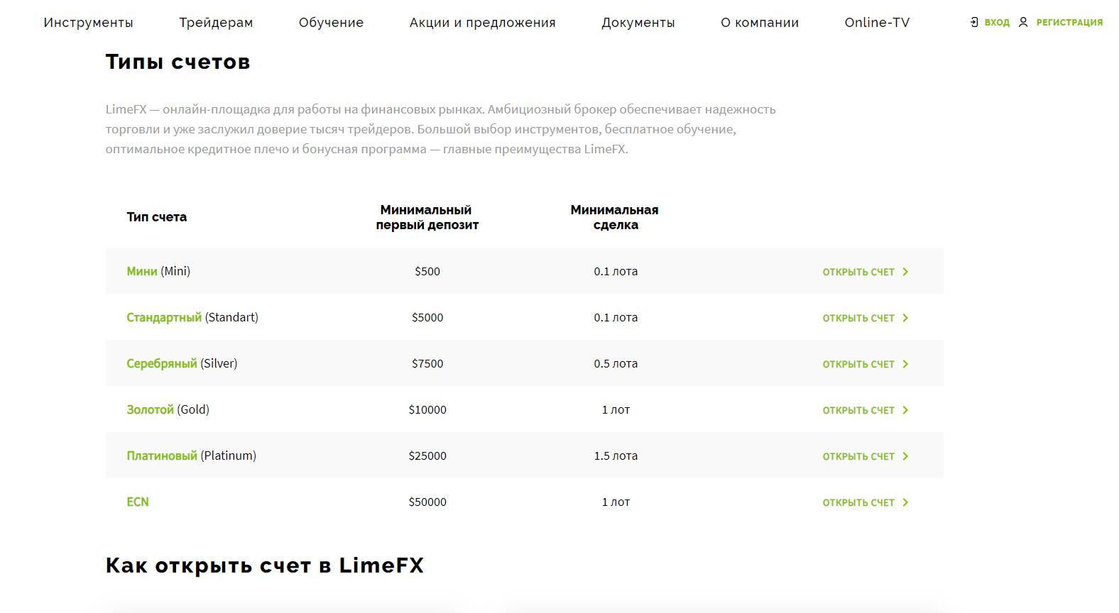 Реальные отзывы о LimeXF