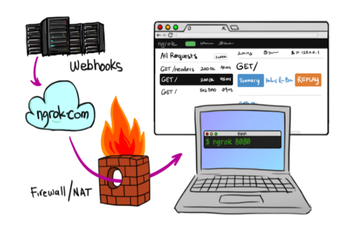 Tools for remote software development: must-have for online teams