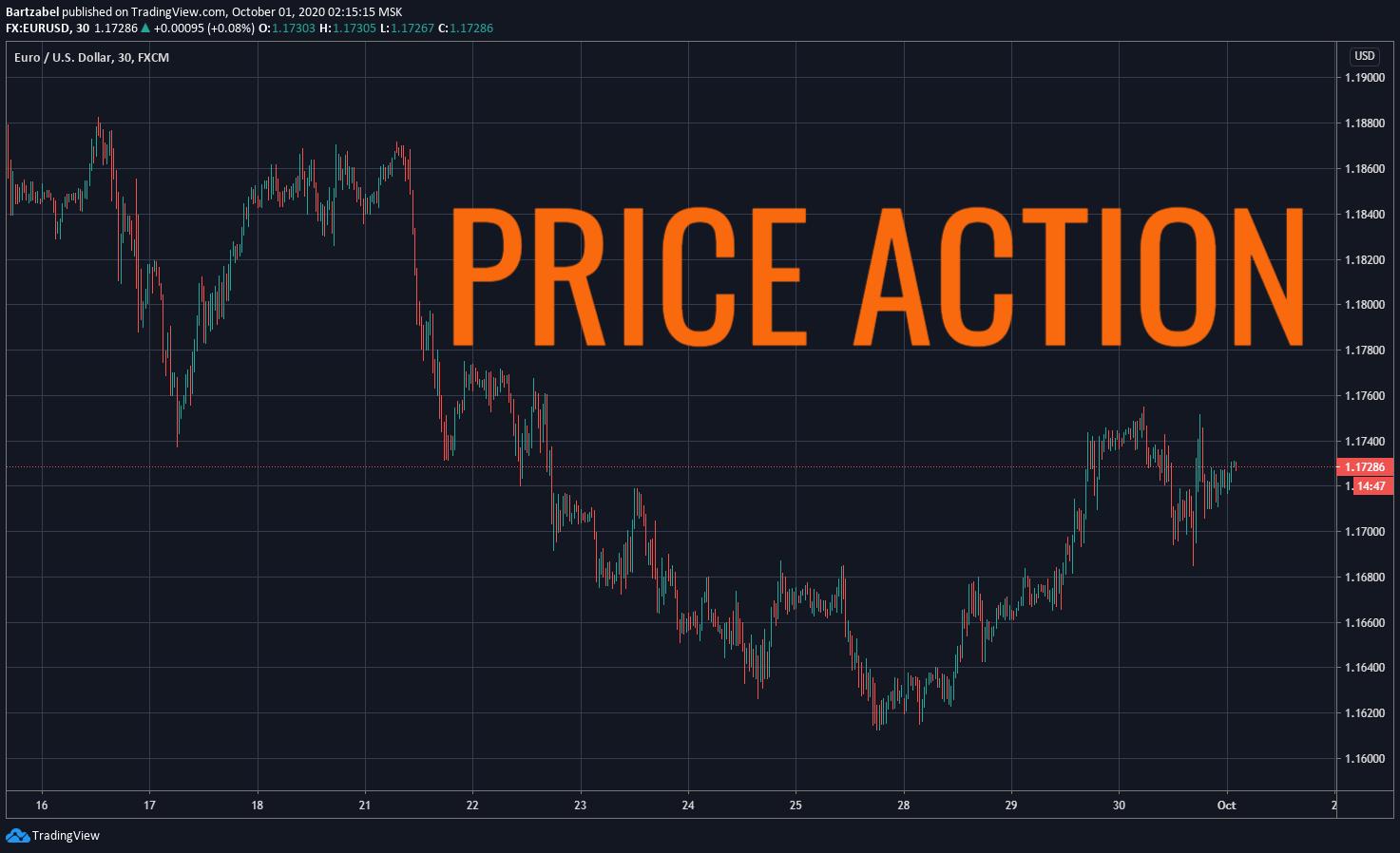Price Action - безиндикаторная стратегия форекс