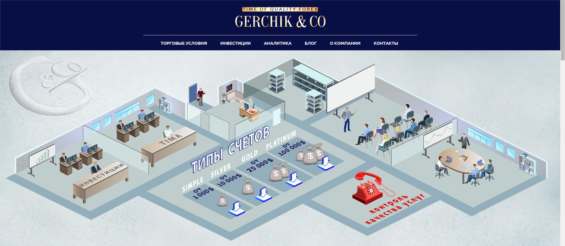 Обзор Брокера Gerchik&Co: торговые условия для трейдеров