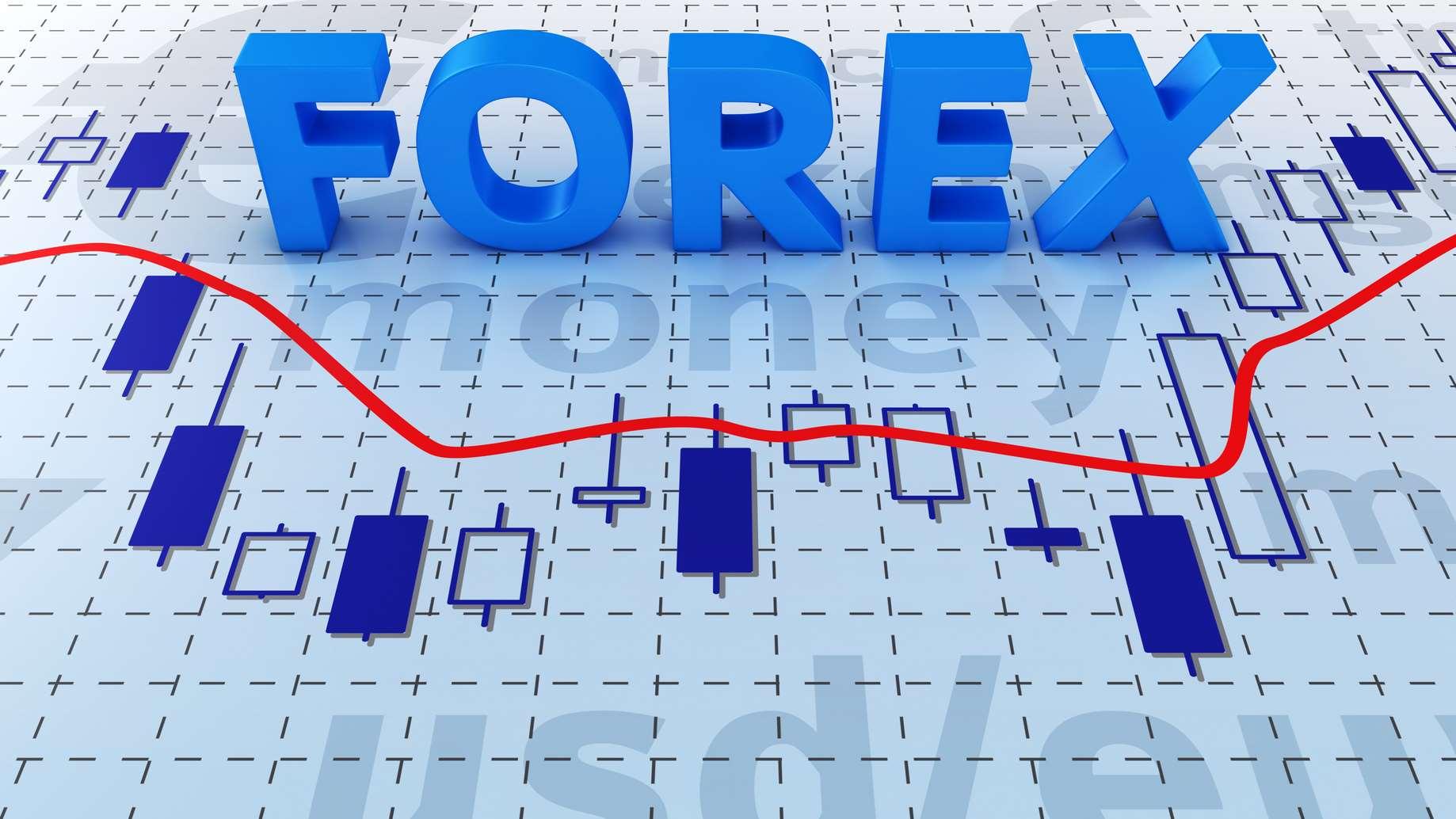 Форекс компании: рейтинг